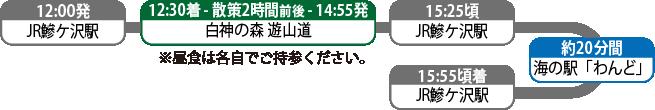BusPlan01